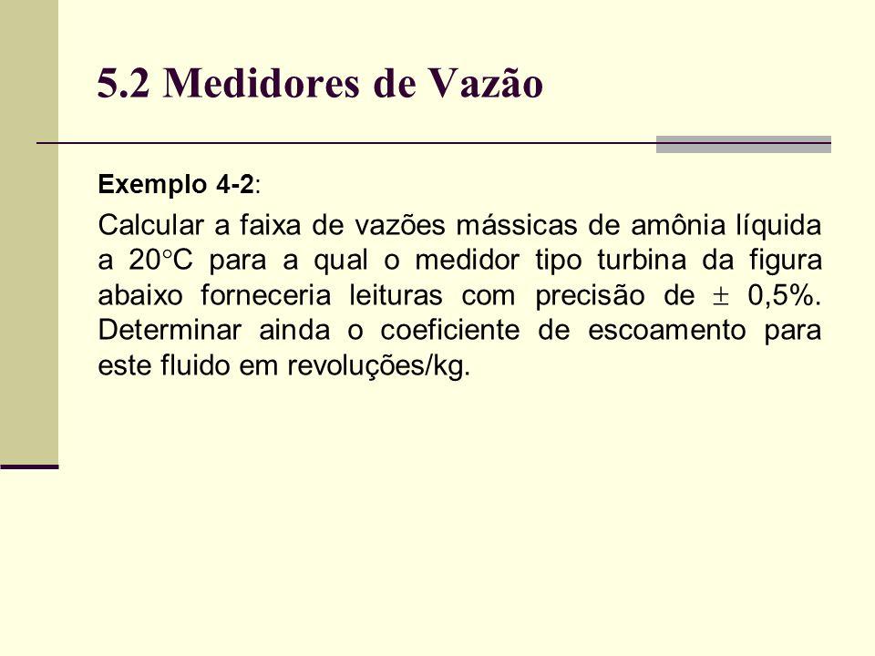 5.2 Medidores de Vazão Exemplo 4-2: Calcular a faixa de vazões mássicas de amônia líquida a 20 C para a qual o medidor tipo turbina da figura abaixo forneceria leituras com precisão de 0,5%.