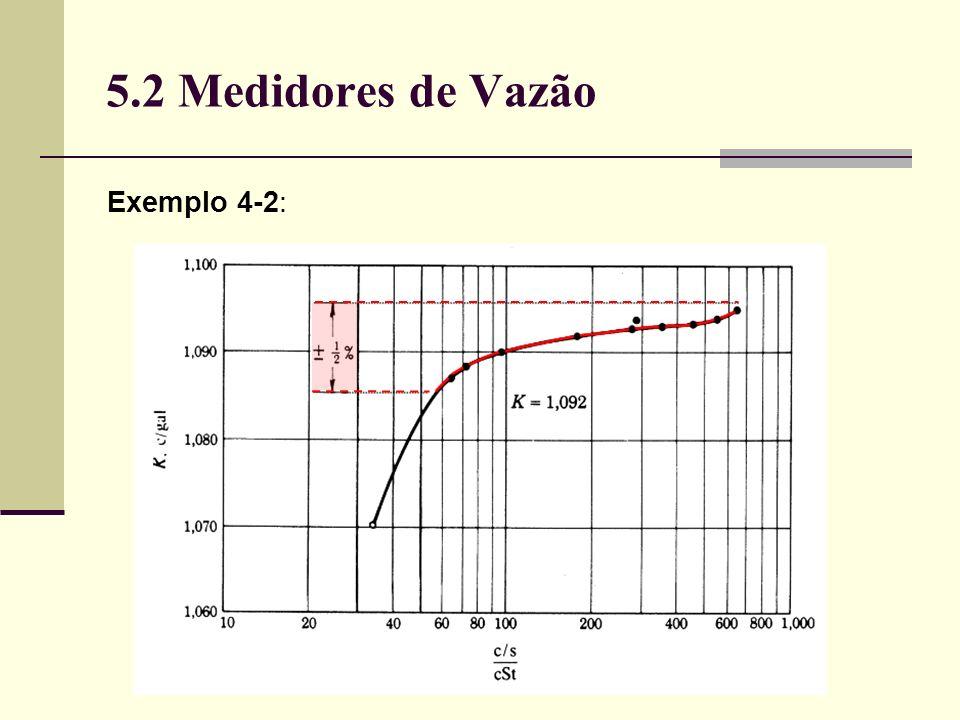 5.2 Medidores de Vazão Exemplo 4-2: