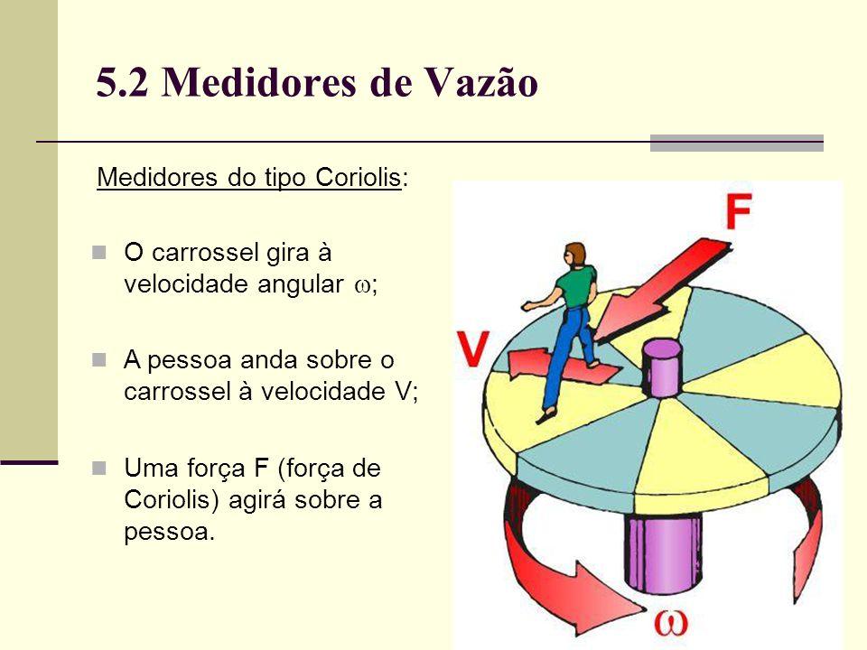 5.2 Medidores de Vazão Medidores do tipo Coriolis: O carrossel gira à velocidade angular ; A pessoa anda sobre o carrossel à velocidade V; Uma força F (força de Coriolis) agirá sobre a pessoa.