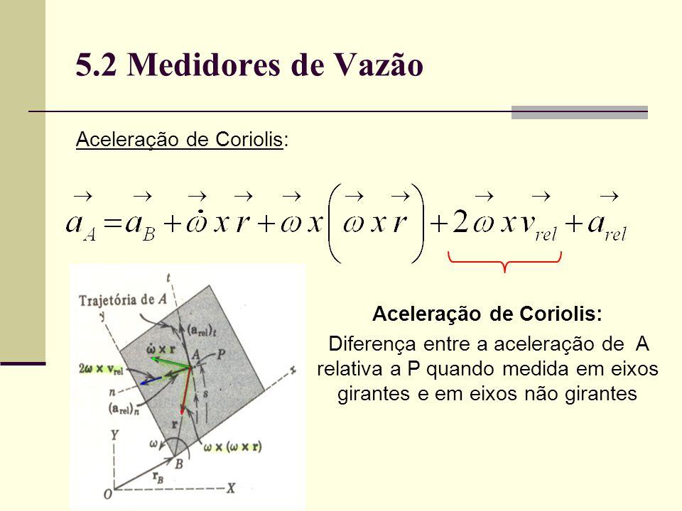 5.2 Medidores de Vazão Aceleração de Coriolis: Diferença entre a aceleração de A relativa a P quando medida em eixos girantes e em eixos não girantes