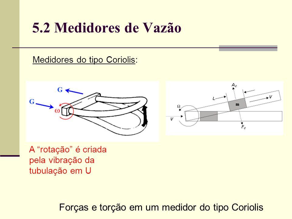 5.2 Medidores de Vazão Medidores do tipo Coriolis: Forças e torção em um medidor do tipo Coriolis A rotação é criada pela vibração da tubulação em U