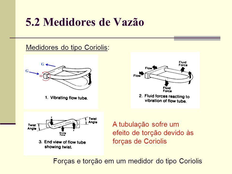 5.2 Medidores de Vazão Medidores do tipo Coriolis: Forças e torção em um medidor do tipo Coriolis A tubulação sofre um efeito de torção devido às forças de Coriolis