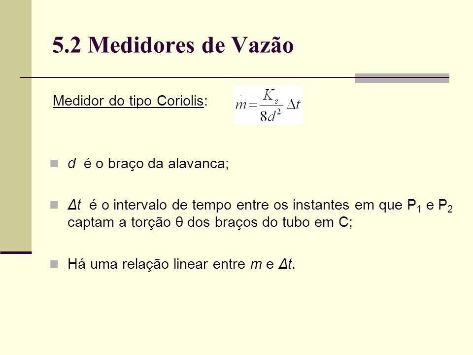 5.2 Medidores de Vazão d é o braço da alavanca; Δt é o intervalo de tempo entre os instantes em que P 1 e P 2 captam a torção θ dos braços do tubo em C; Há uma relação linear entre m e Δt.