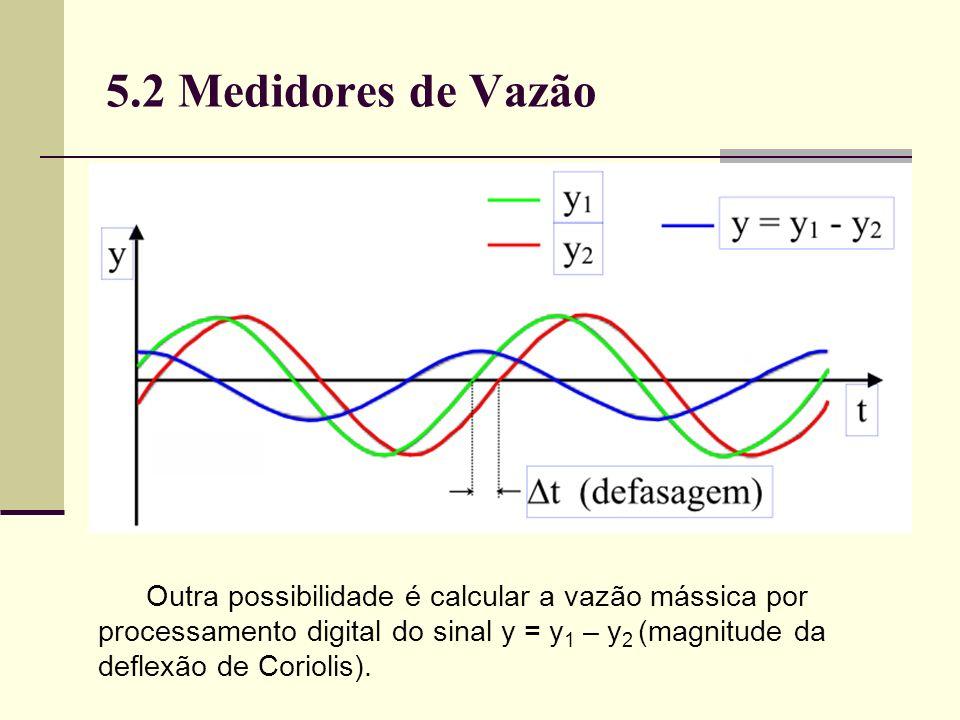 5.2 Medidores de Vazão Outra possibilidade é calcular a vazão mássica por processamento digital do sinal y = y 1 – y 2 (magnitude da deflexão de Coriolis).