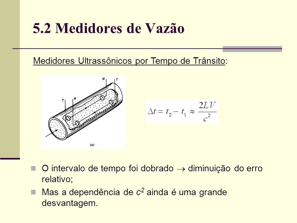 5.2 Medidores de Vazão Medidores Ultrassônicos por Tempo de Trânsito: O intervalo de tempo foi dobrado diminuição do erro relativo; Mas a dependência de c 2 ainda é uma grande desvantagem.