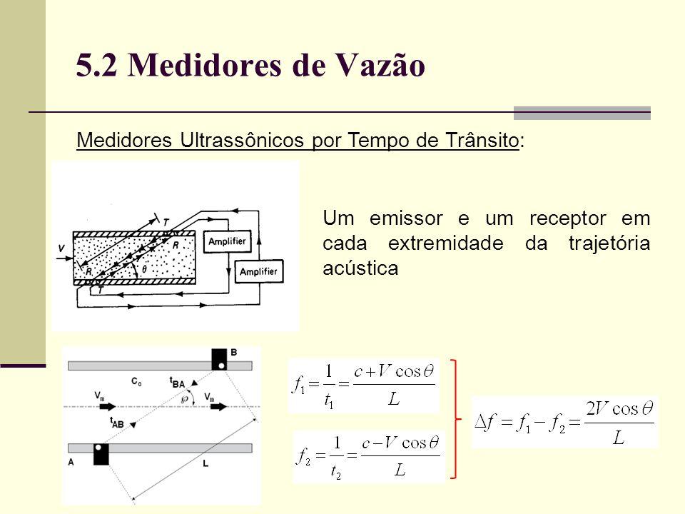 5.2 Medidores de Vazão Medidores Ultrassônicos por Tempo de Trânsito: Um emissor e um receptor em cada extremidade da trajetória acústica