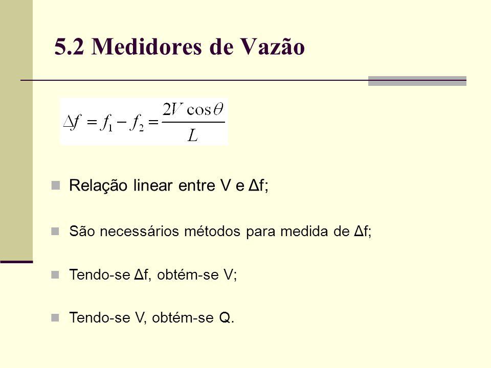 5.2 Medidores de Vazão Relação linear entre V e Δf; São necessários métodos para medida de Δf; Tendo-se Δf, obtém-se V; Tendo-se V, obtém-se Q.