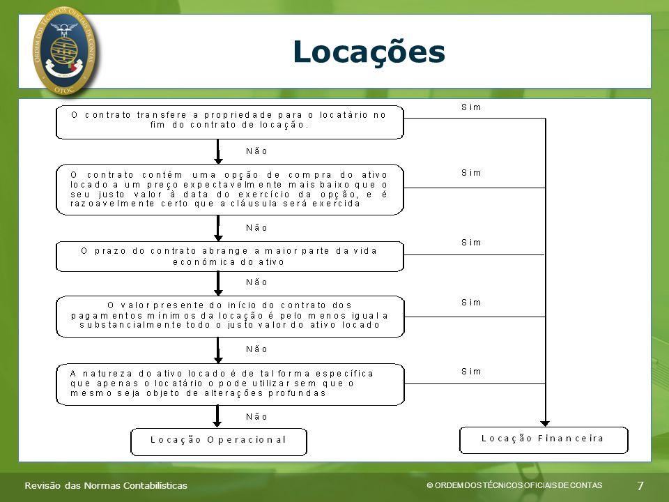 © ORDEM DOS TÉCNICOS OFICIAIS DE CONTAS 8 Revisão das Normas Contabilísticas Locações RECONHECIMENTO E MENSURAÇÃO - LOCATÁRIO LOCAÇÃO FINANCEIRALOCAÇÃO OPERACIONAL Reconhecimento como ativos e passivos pela mais baixa das quantias: justo valor da propriedade locada; valor presente dos pagamentos mínimos da locação As rendas pagas são reconhecidas como gastos numa base linear.