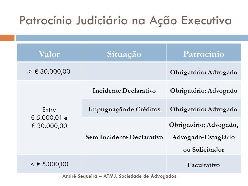 André Sequeira – ATMJ, Sociedade de Advogados Patrocínio Judiciário na Ação Executiva ValorSituaçãoPatrocínio > 30.000,00 Obrigatório: Advogado Entre