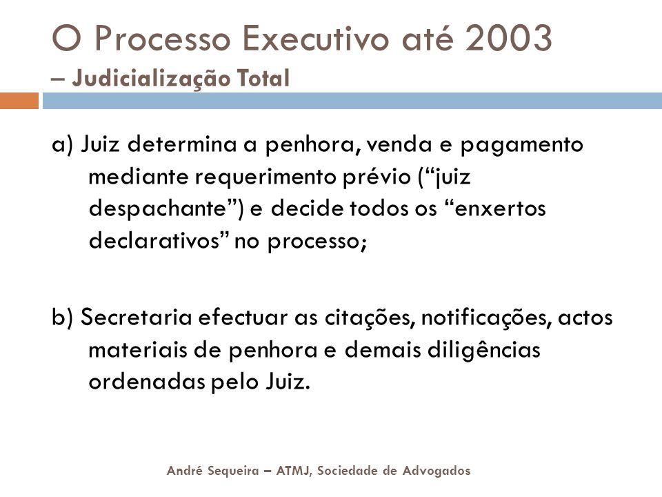 André Sequeira – ATMJ, Sociedade de Advogados O Processo Executivo até 2003 – Judicialização Total a) Juiz determina a penhora, venda e pagamento medi