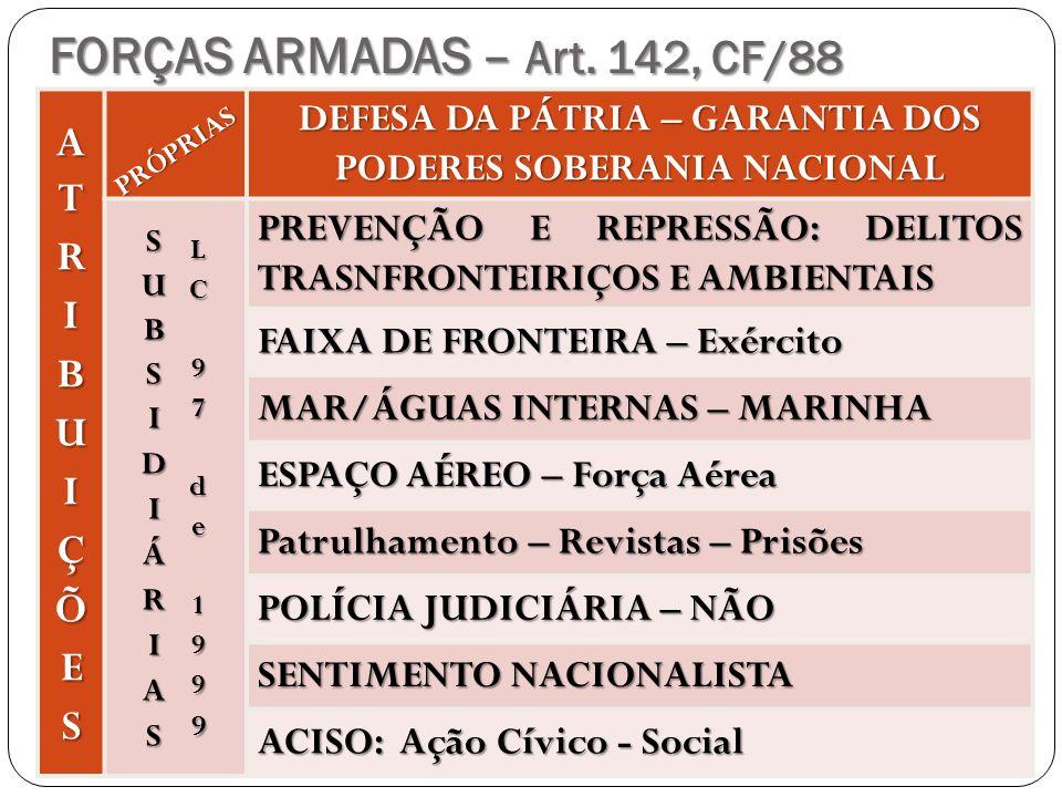 FORÇAS ARMADAS – Art. 142, CF/88 DEFESA DA PÁTRIA – GARANTIA DOS PODERES SOBERANIA NACIONAL PREVENÇÃO E REPRESSÃO: DELITOS TRASNFRONTEIRIÇOS E AMBIENT