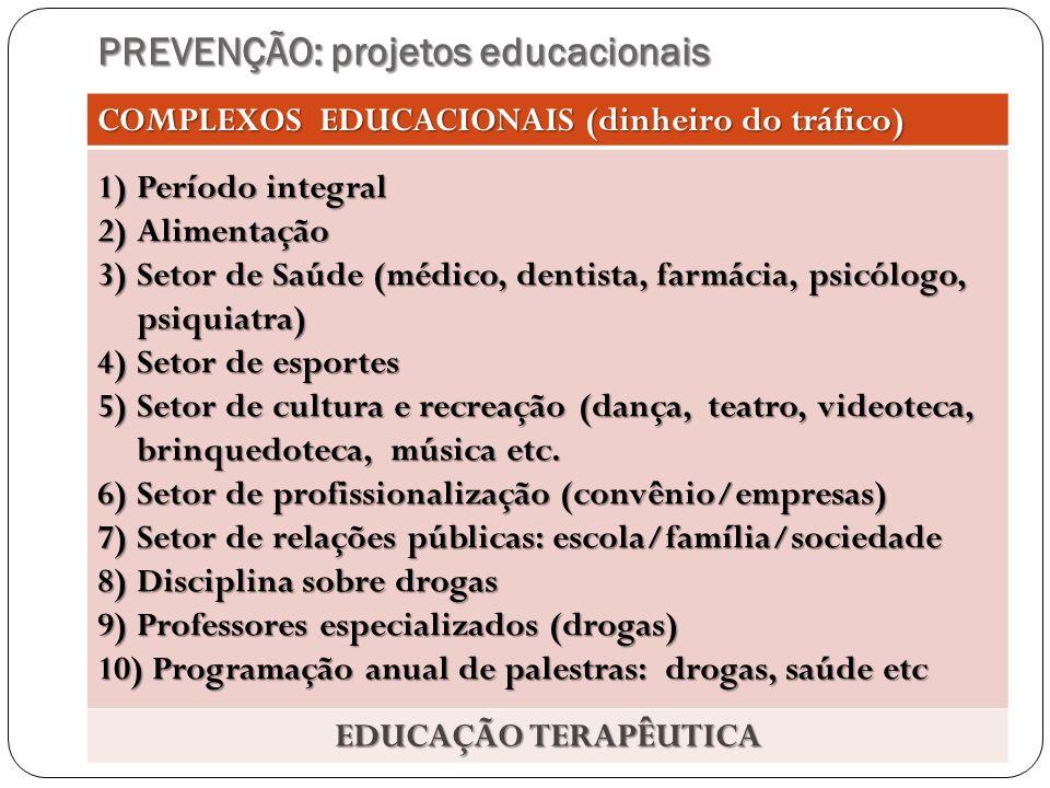 PREVENÇÃO: projetos educacionais COMPLEXOS EDUCACIONAIS (dinheiro do tráfico) 1)Período integral 2)Alimentação 3)Setor de Saúde (médico, dentista, far