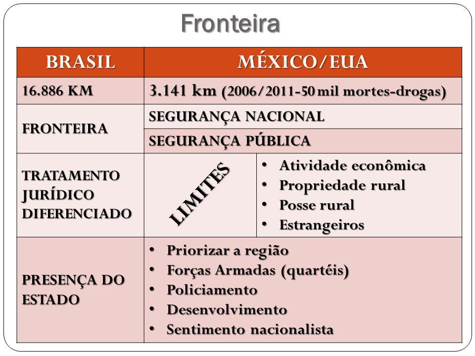Fronteira BRASILMÉXICO/EUA 16.886 KM 3.141 km (2006/2011-50 mil mortes-drogas) FRONTEIRA SEGURANÇA NACIONAL SEGURANÇA PÚBLICA TRATAMENTO JURÍDICO DIFE