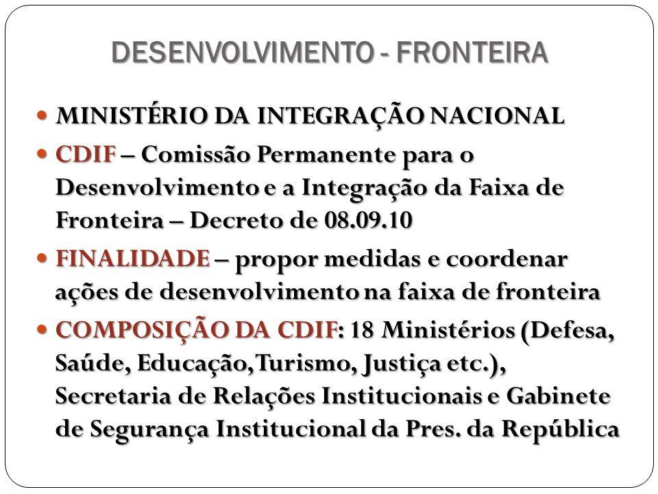 DESENVOLVIMENTO - FRONTEIRA MINISTÉRIO DA INTEGRAÇÃO NACIONAL MINISTÉRIO DA INTEGRAÇÃO NACIONAL CDIF – Comissão Permanente para o Desenvolvimento e a