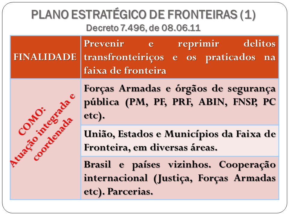 PLANO ESTRATÉGICO DE FRONTEIRAS (2) ÓRGÃOS GESTORES 1 GABINETES DE GESTÃO INTEGRADA DE FRONTEIRA – GGIF a)GGIF – Cada Estado fronteiriço, integrado por autoridades federais e estaduais e membros dos GGIF dos Municípios b)GGIF – Cada Município da faixa de fronteira 2 CENTRO DE OPERAÇÕES CONJUNTAS – COC – instalado no Ministério da Defesa 3 COORDENAÇÃO GERAL a)Ministro da Justiça b)Ministro da Defesa NÃO EXISTE HIERARQUIA
