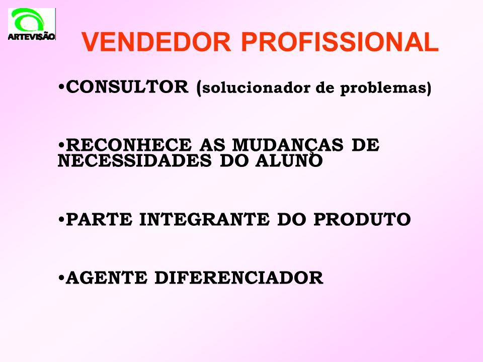 CONSULTOR ( solucionador de problemas) RECONHECE AS MUDANÇAS DE NECESSIDADES DO ALUNO PARTE INTEGRANTE DO PRODUTO AGENTE DIFERENCIADOR VENDEDOR PROFIS