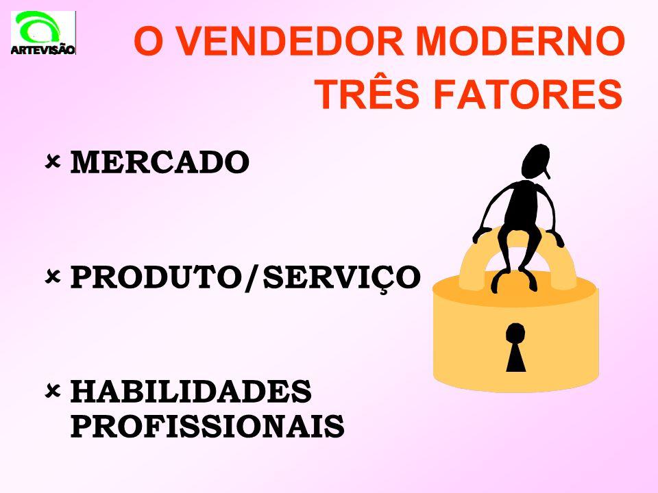 MERCADO PRODUTO/SERVIÇO HABILIDADES PROFISSIONAIS O VENDEDOR MODERNO TRÊS FATORES
