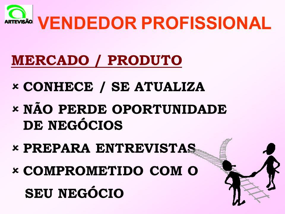 MERCADO / PRODUTO CONHECE / SE ATUALIZA NÃO PERDE OPORTUNIDADE DE NEGÓCIOS PREPARA ENTREVISTAS COMPROMETIDO COM O SEU NEGÓCIO VENDEDOR PROFISSIONAL
