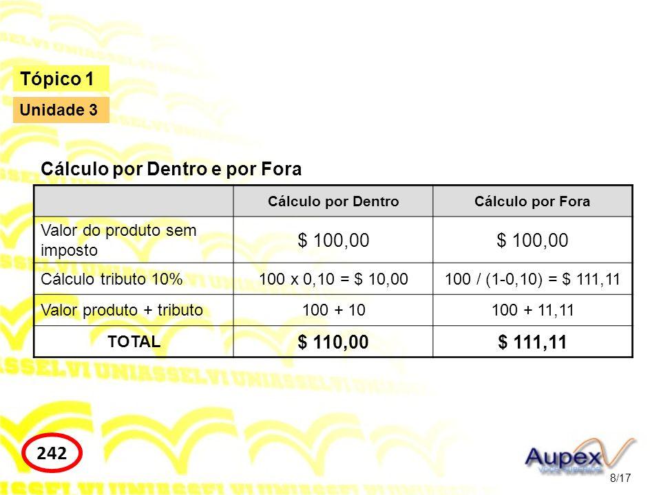 8/17 Tópico 1 242 Unidade 3 Cálculo por DentroCálculo por Fora Valor do produto sem imposto $ 100,00 Cálculo tributo 10%100 x 0,10 = $ 10,00100 / (1-0