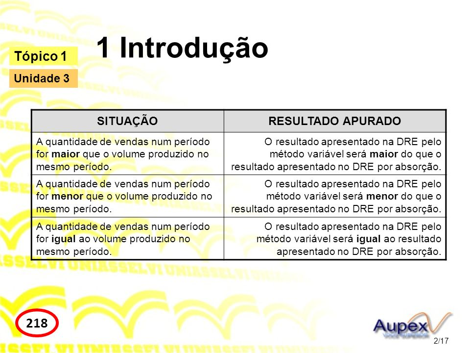 1 Introdução 2/17 Tópico 1 218 Unidade 3 SITUAÇÃORESULTADO APURADO A quantidade de vendas num período for maior que o volume produzido no mesmo períod