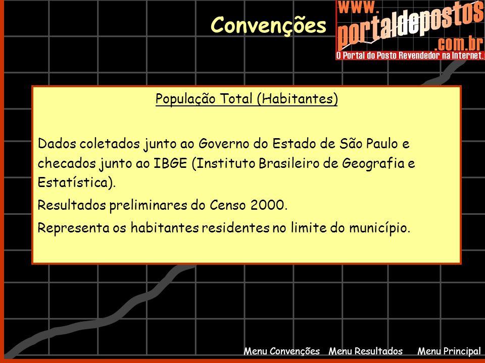 Menu PrincipalMenu Resultados Convenções População Total (Habitantes) Dados coletados junto ao Governo do Estado de São Paulo e checados junto ao IBGE