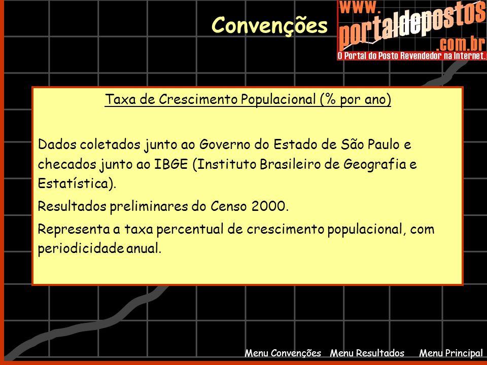 Menu PrincipalMenu Resultados Convenções Taxa de Crescimento Populacional (% por ano) Dados coletados junto ao Governo do Estado de São Paulo e checad
