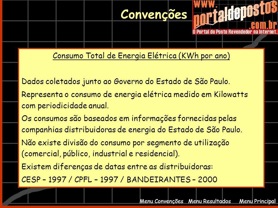Menu PrincipalMenu Resultados Convenções Menu Convenções Consumo Total de Energia Elétrica (KWh por ano) Dados coletados junto ao Governo do Estado de