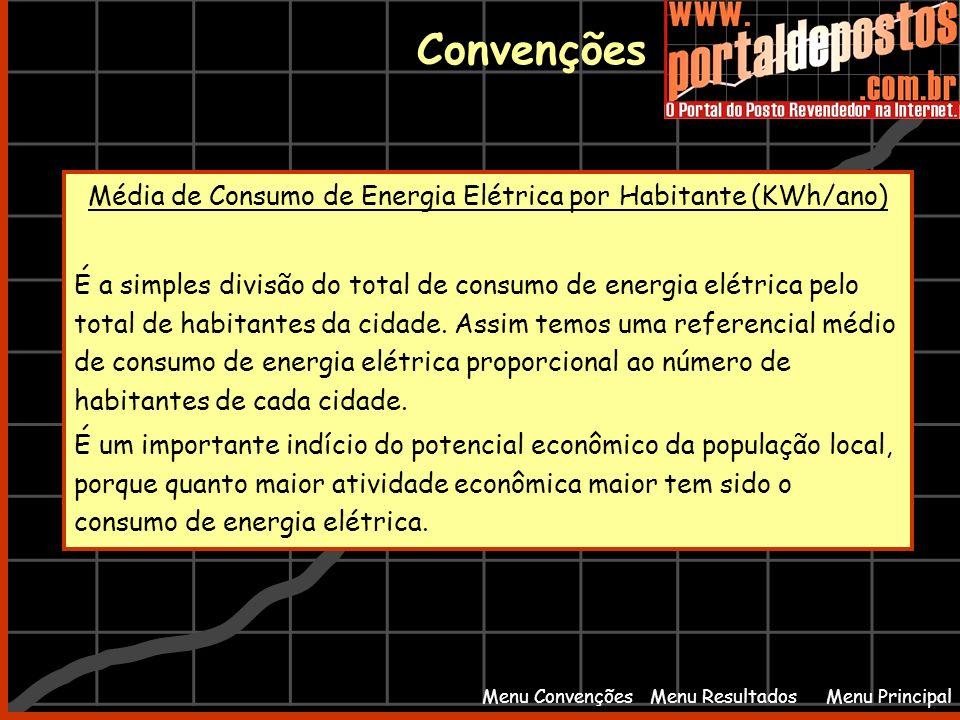 Menu PrincipalMenu Resultados Convenções Média de Consumo de Energia Elétrica por Habitante (KWh/ano) É a simples divisão do total de consumo de energ