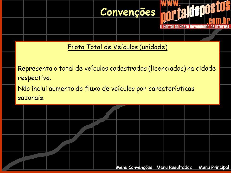 Menu PrincipalMenu Resultados Convenções Menu Convenções Frota Total de Veículos (unidade) Representa o total de veículos cadastrados (licenciados) na