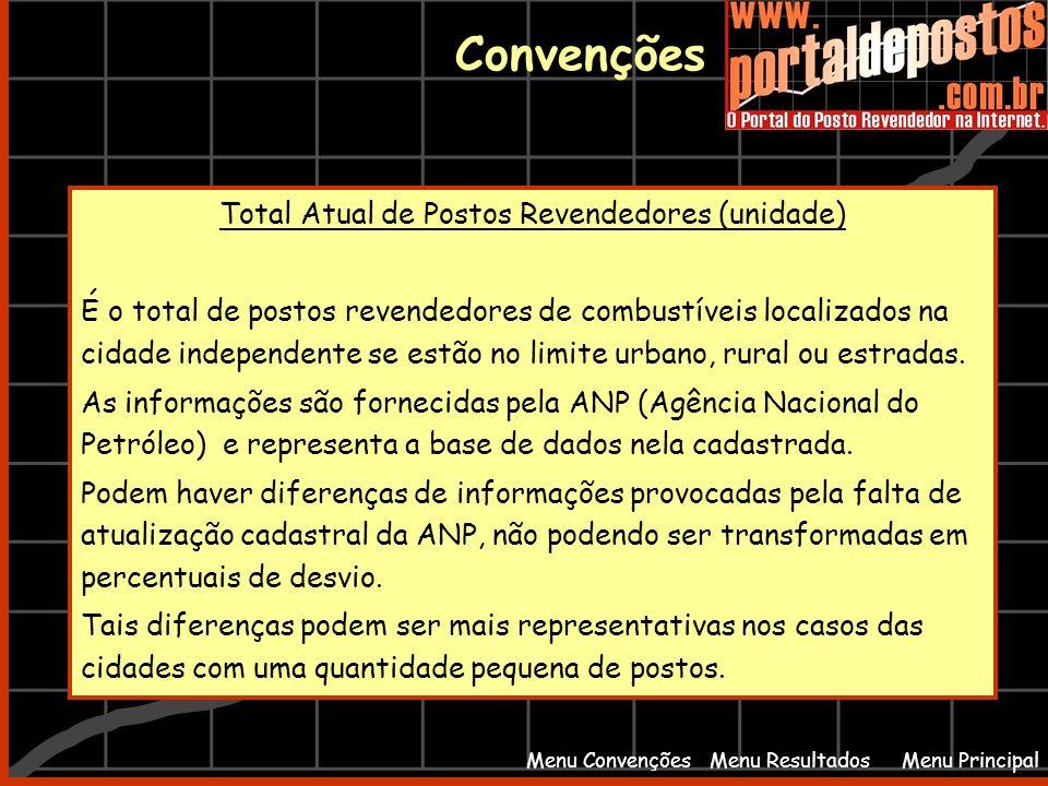 Menu PrincipalMenu Resultados Convenções Menu Convenções Total Atual de Postos Revendedores (unidade) É o total de postos revendedores de combustíveis