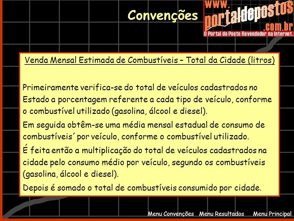 Menu PrincipalMenu Resultados Convenções Menu Convenções Venda Mensal Estimada de Combustíveis – Total da Cidade (litros) Primeiramente verifica-se do