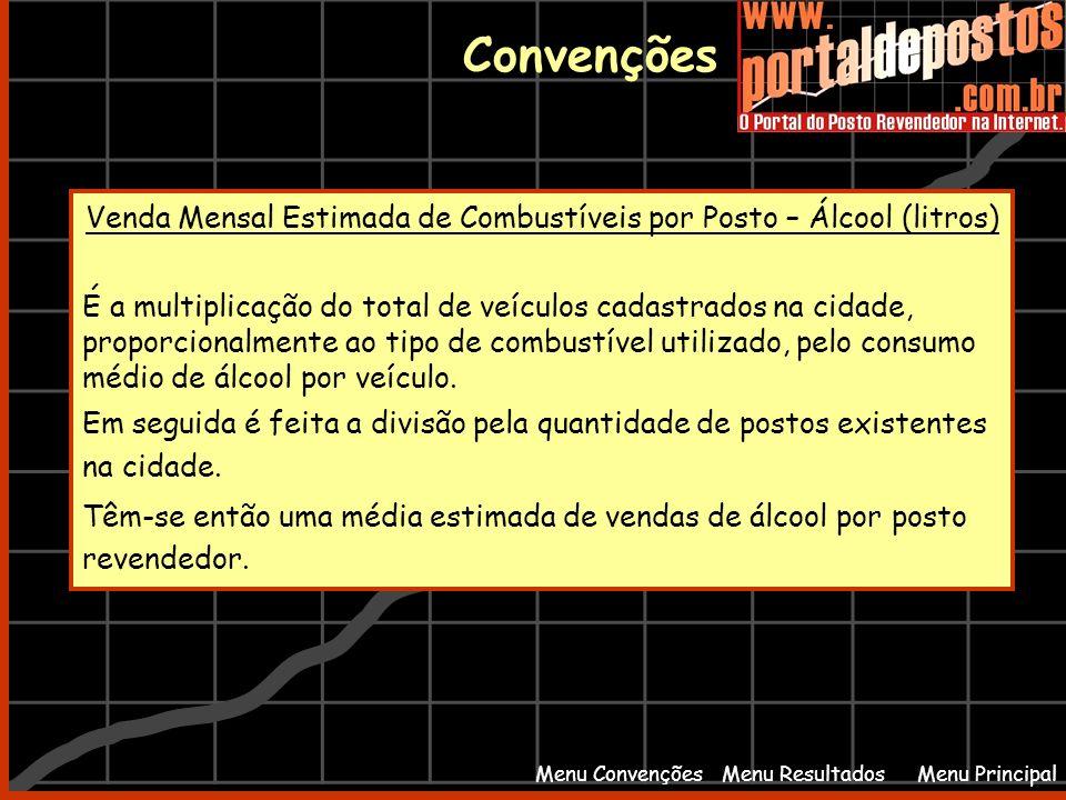 Menu PrincipalMenu Resultados Convenções Menu Convenções Venda Mensal Estimada de Combustíveis por Posto – Álcool (litros) É a multiplicação do total