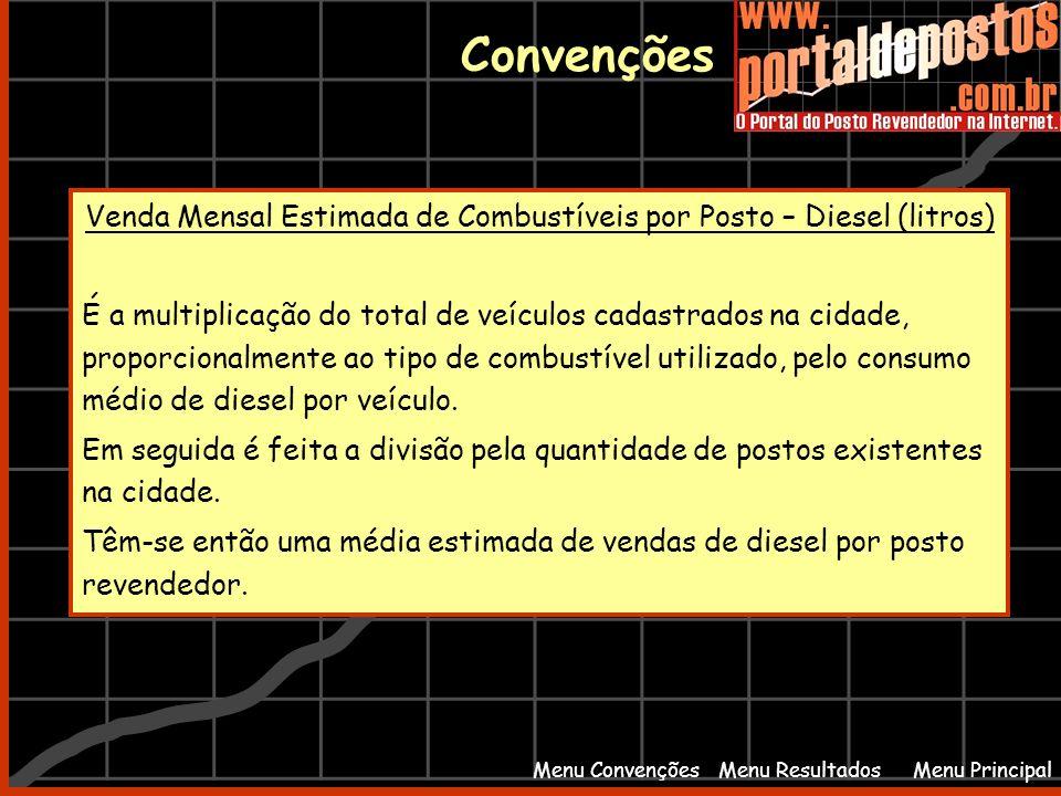 Menu PrincipalMenu Resultados Convenções Menu Convenções Venda Mensal Estimada de Combustíveis por Posto – Diesel (litros) É a multiplicação do total