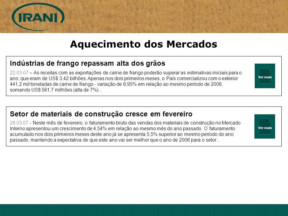 Ver mais Oportunidades Exportações de químicos crescem 36,3% 1º bi 27.03.07 - As exportações brasileiras de produtos químicos deram um salto no primeiro bimestre de 2007, chegando a quase US$ 1,6 bilhão, montante 36,3% maior que no mesmo período do ano passado.