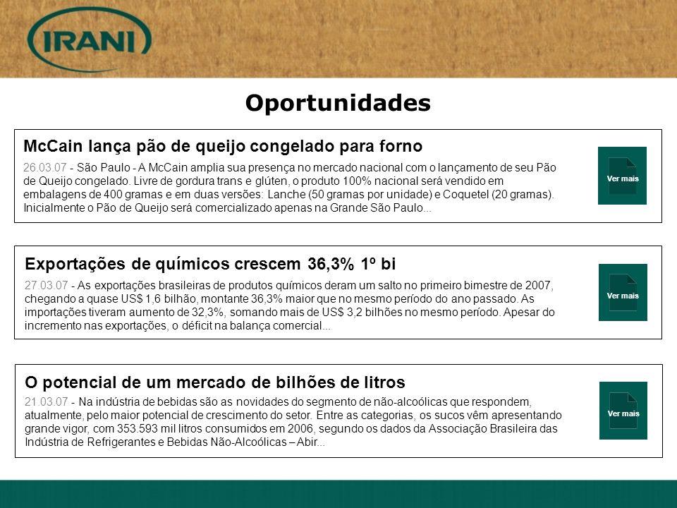 Ver mais Oportunidades Exportações de químicos crescem 36,3% 1º bi 27.03.07 - As exportações brasileiras de produtos químicos deram um salto no primei