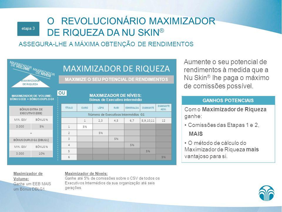 O REVOLUCIONÁRIO MAXIMIZADOR DE RIQUEZA DA NU SKIN ® ASSEGURA-LHE A MÁXIMA OBTENÇÃO DE RENDIMENTOS MAXIMIZADOR DE RIQUEZA MAXIMIZE O SEU POTENCIAL DE