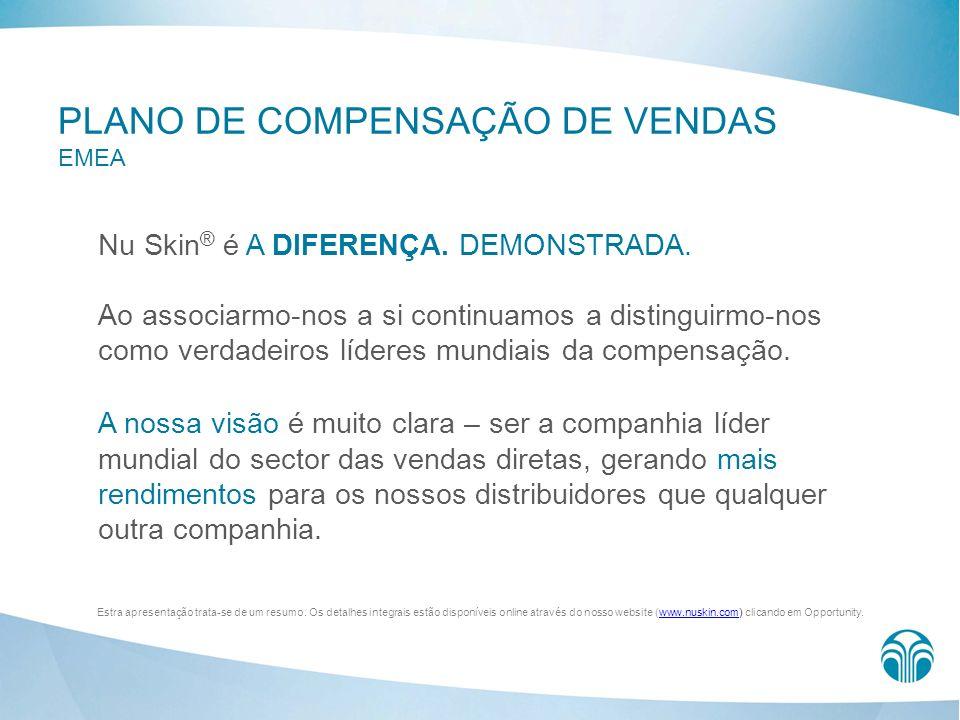 PLANO DE COMPENSAÇÃO DE VENDAS EMEA Nu Skin ® é A DIFERENÇA. DEMONSTRADA. Ao associarmo-nos a si continuamos a distinguirmo-nos como verdadeiros líder