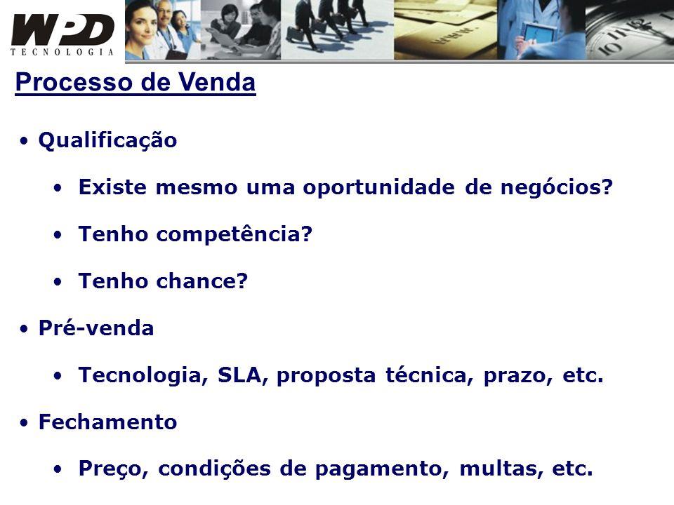 Qualificação Existe mesmo uma oportunidade de negócios? Tenho competência? Tenho chance? Pré-venda Tecnologia, SLA, proposta técnica, prazo, etc. Fech