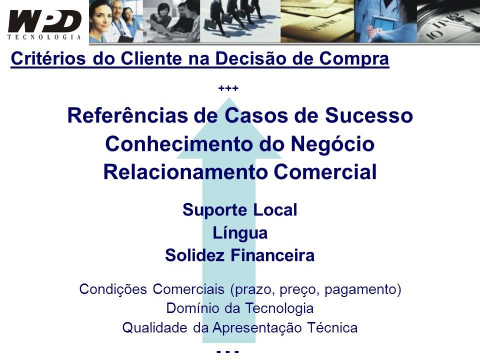 Critérios do Cliente na Decisão de Compra Referências de Casos de Sucesso Conhecimento do Negócio Relacionamento Comercial Suporte Local Língua Solide