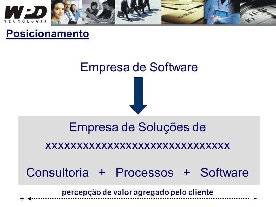 Empresa de Software Empresa de Soluções de xxxxxxxxxxxxxxxxxxxxxxxxxxxxxx Consultoria + Processos + Software percepção de valor agregado pelo cliente