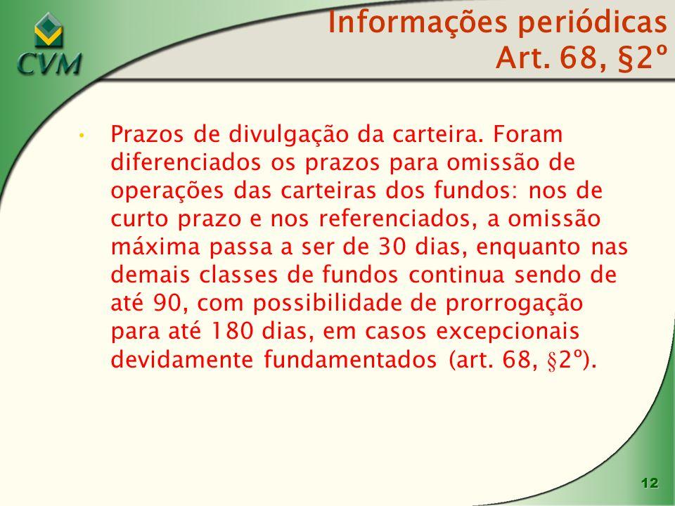 12 Informações periódicas Art. 68, §2º Prazos de divulgação da carteira.