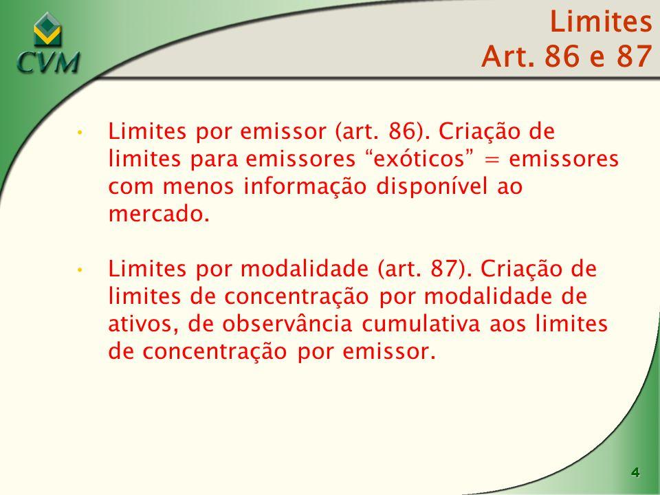 4 Limites Art. 86 e 87 Limites por emissor (art. 86).