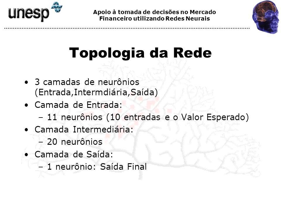 Apoio à tomada de decisões no Mercado Financeiro utilizando Redes Neurais Topologia da Rede 3 camadas de neurônios (Entrada,Intermdiária,Saída) Camada