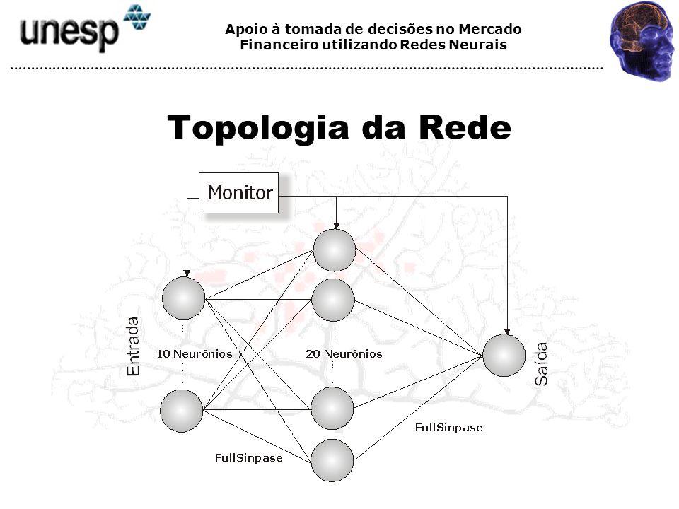 Apoio à tomada de decisões no Mercado Financeiro utilizando Redes Neurais Topologia da Rede