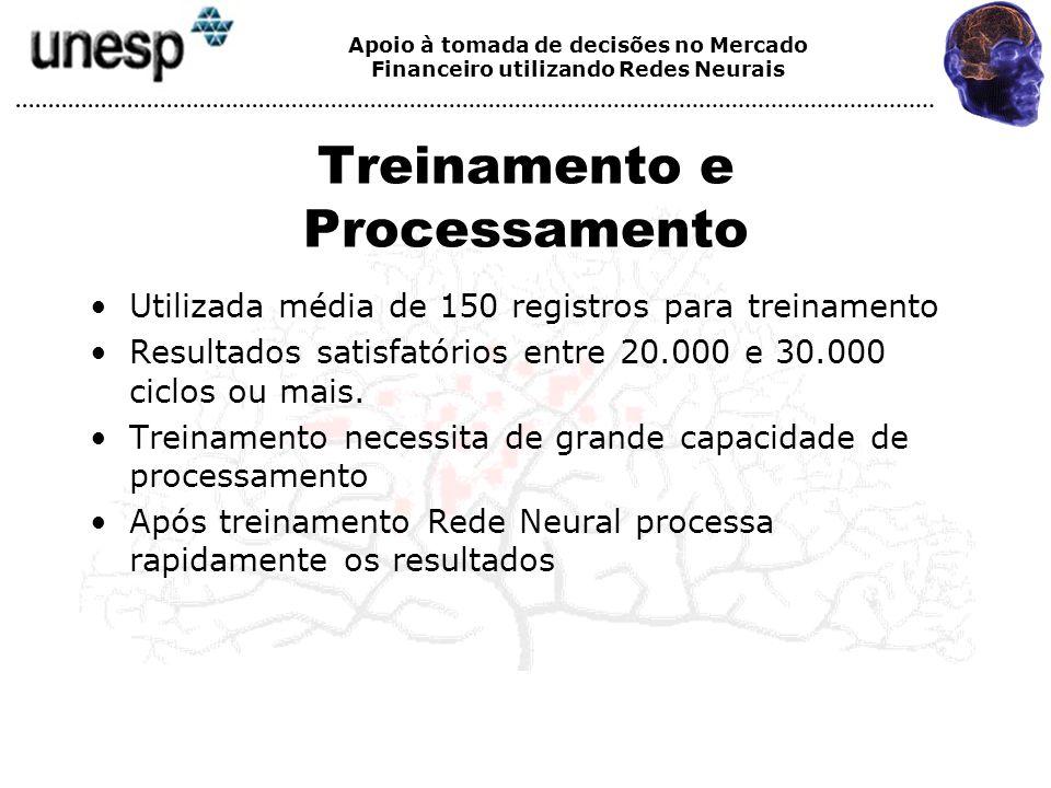 Apoio à tomada de decisões no Mercado Financeiro utilizando Redes Neurais Treinamento e Processamento Utilizada média de 150 registros para treinament