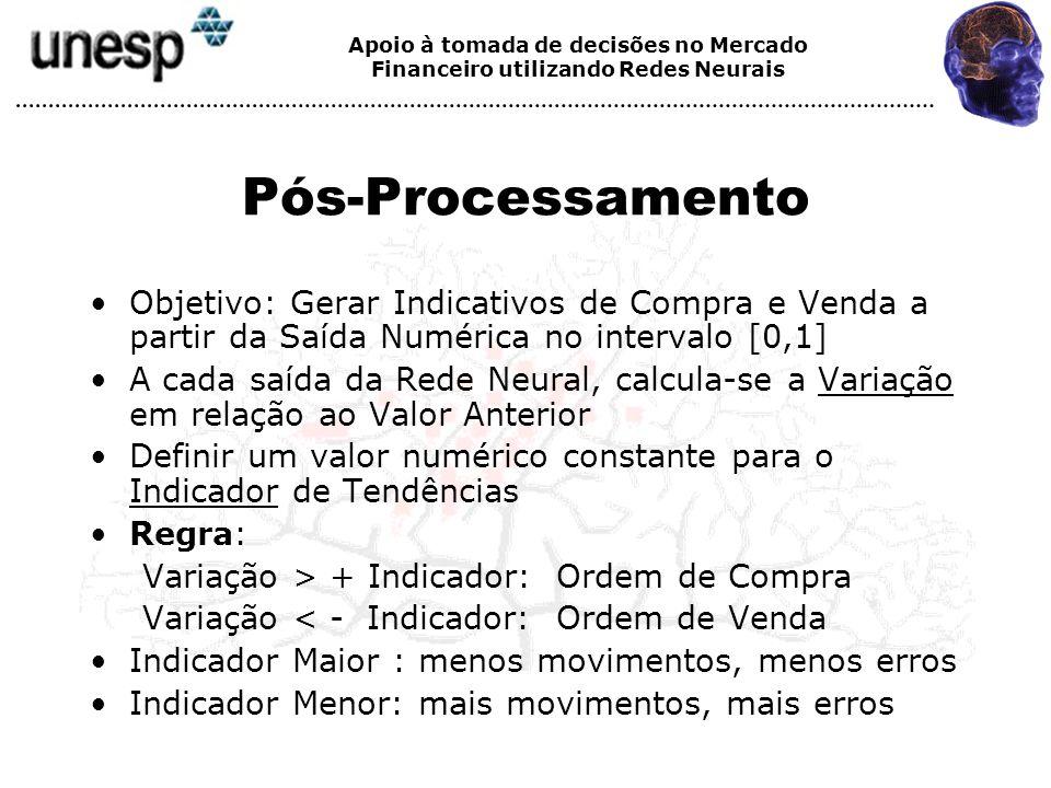 Apoio à tomada de decisões no Mercado Financeiro utilizando Redes Neurais Pós-Processamento Objetivo: Gerar Indicativos de Compra e Venda a partir da
