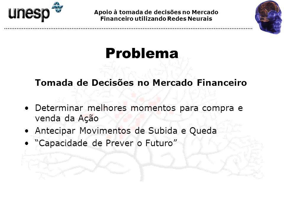 Problema Tomada de Decisões no Mercado Financeiro Determinar melhores momentos para compra e venda da Ação Antecipar Movimentos de Subida e Queda Capa
