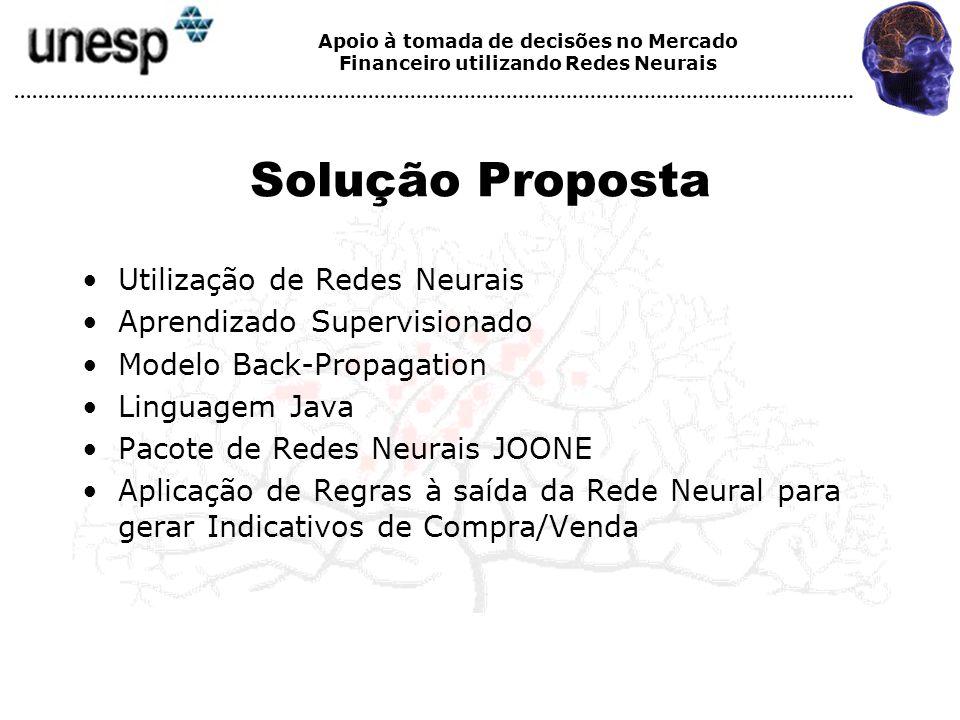Apoio à tomada de decisões no Mercado Financeiro utilizando Redes Neurais Solução Proposta Utilização de Redes Neurais Aprendizado Supervisionado Mode