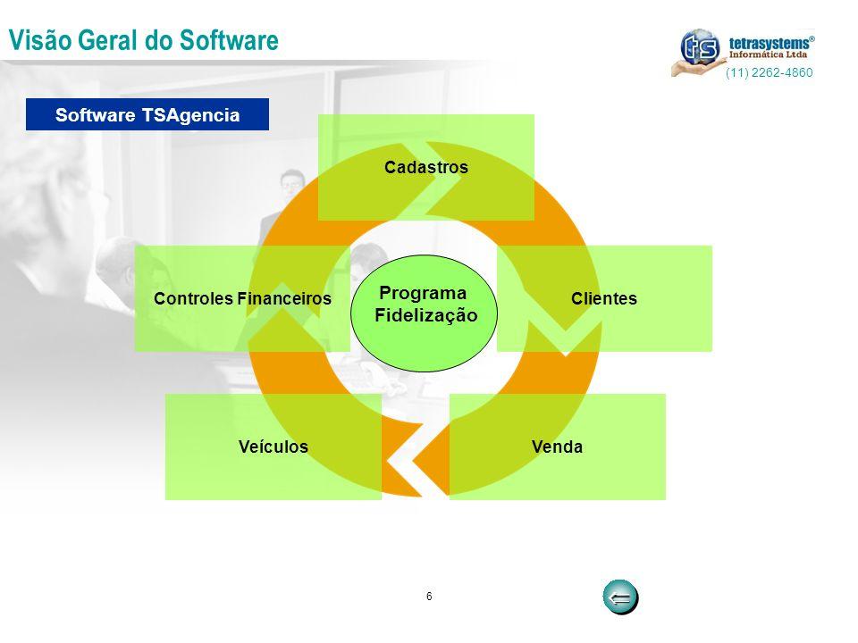 6 Visão Geral do Software Software TSAgencia Cadastros Veículos Clientes Venda Controles Financeiros Programa Fidelização (11) 2262-4860
