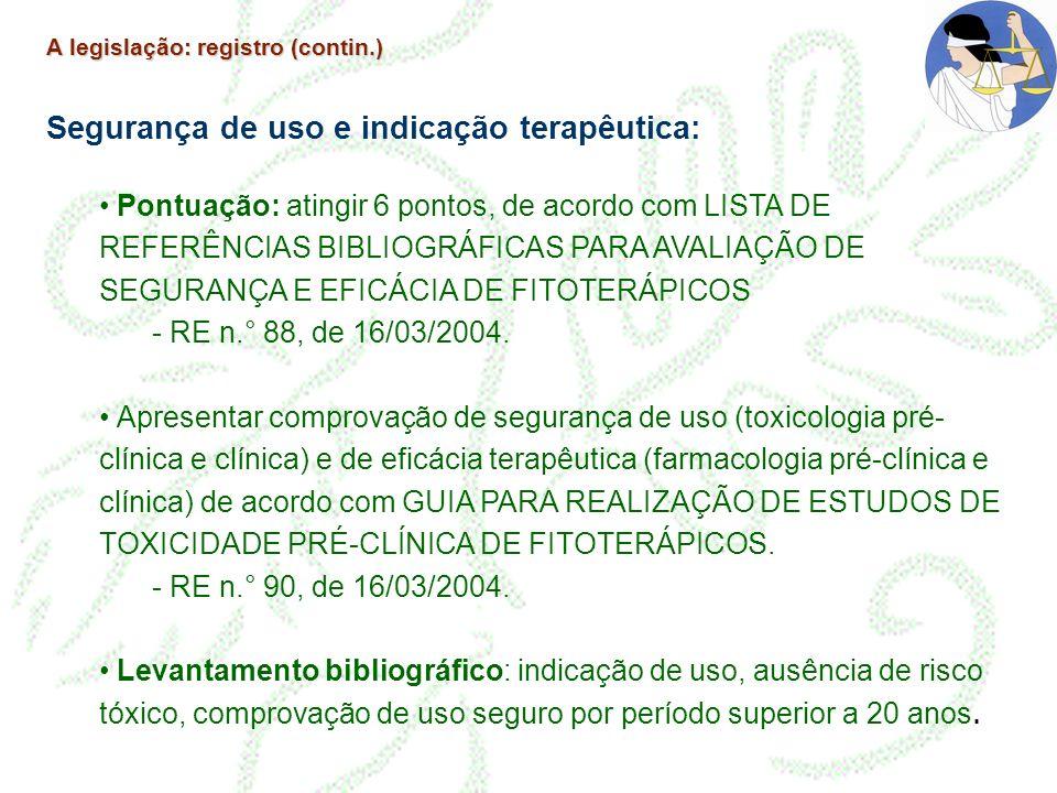 A legislação: registro (contin.) Segurança de uso e indicação terapêutica: Pontuação: atingir 6 pontos, de acordo com LISTA DE REFERÊNCIAS BIBLIOGRÁFI